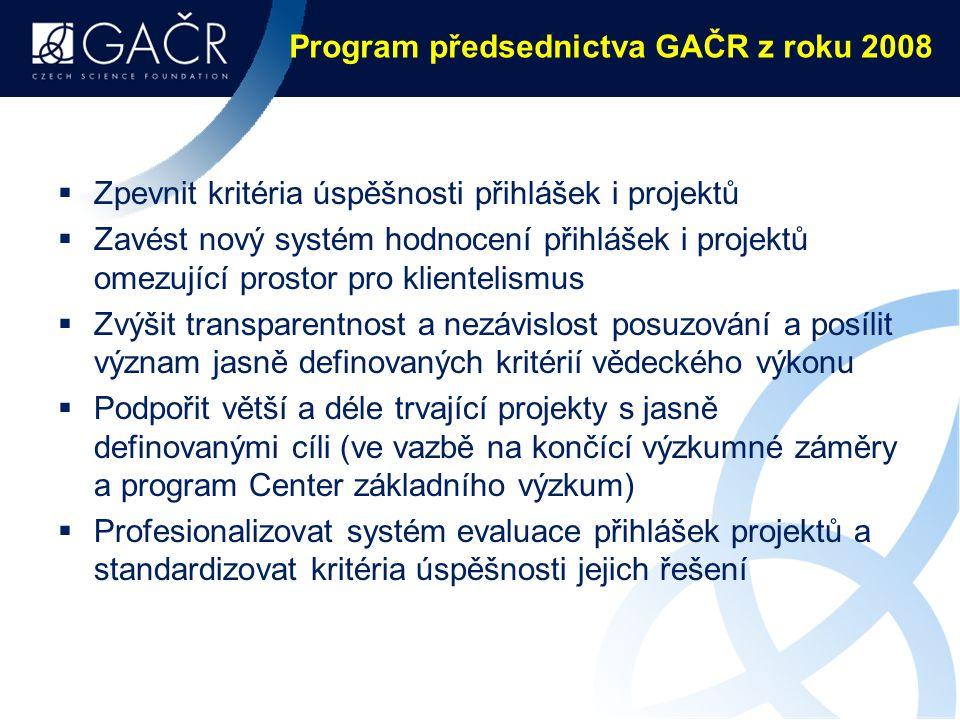 Program předsednictva GAČR z roku 2008