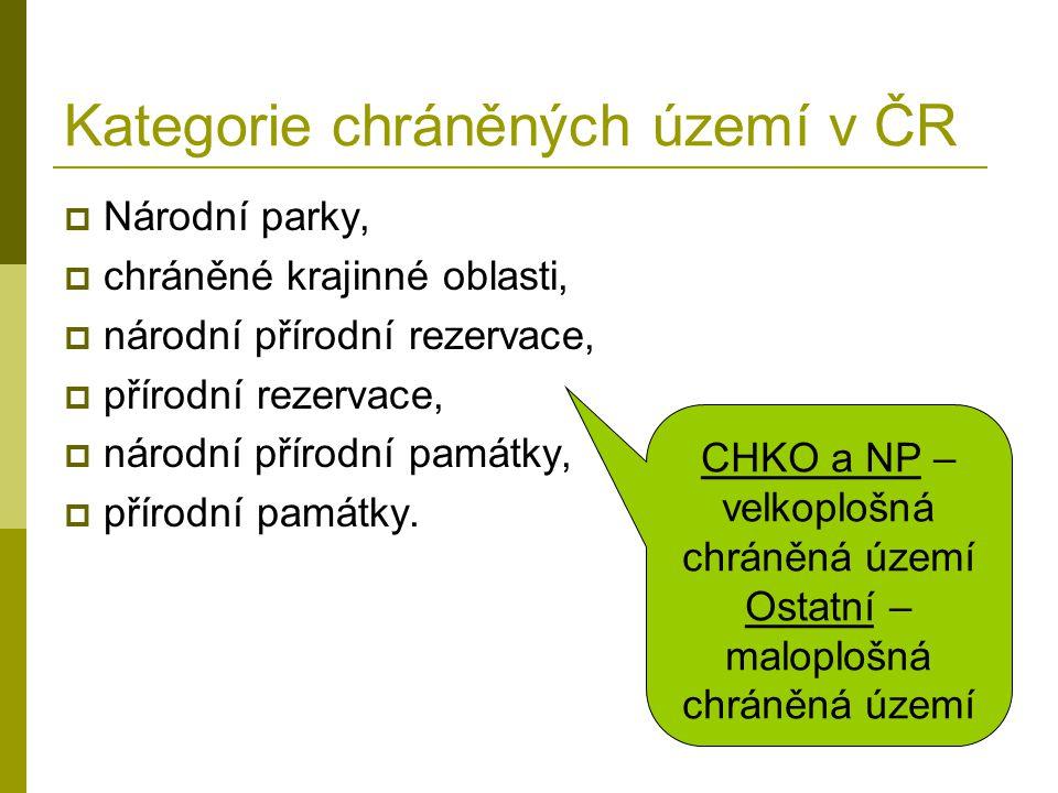 Kategorie chráněných území v ČR