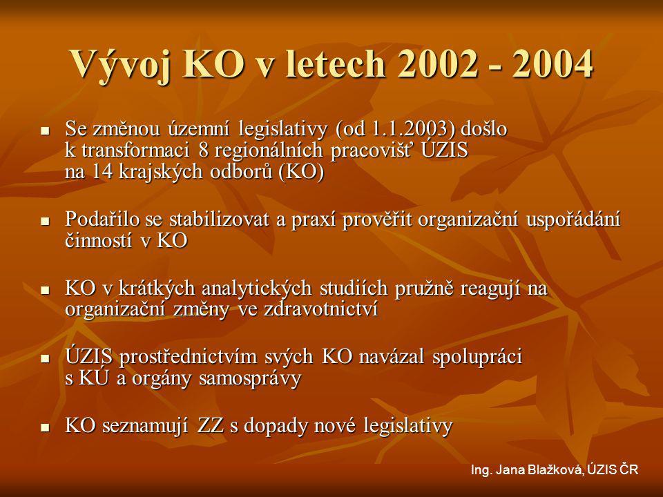 Vývoj KO v letech 2002 - 2004
