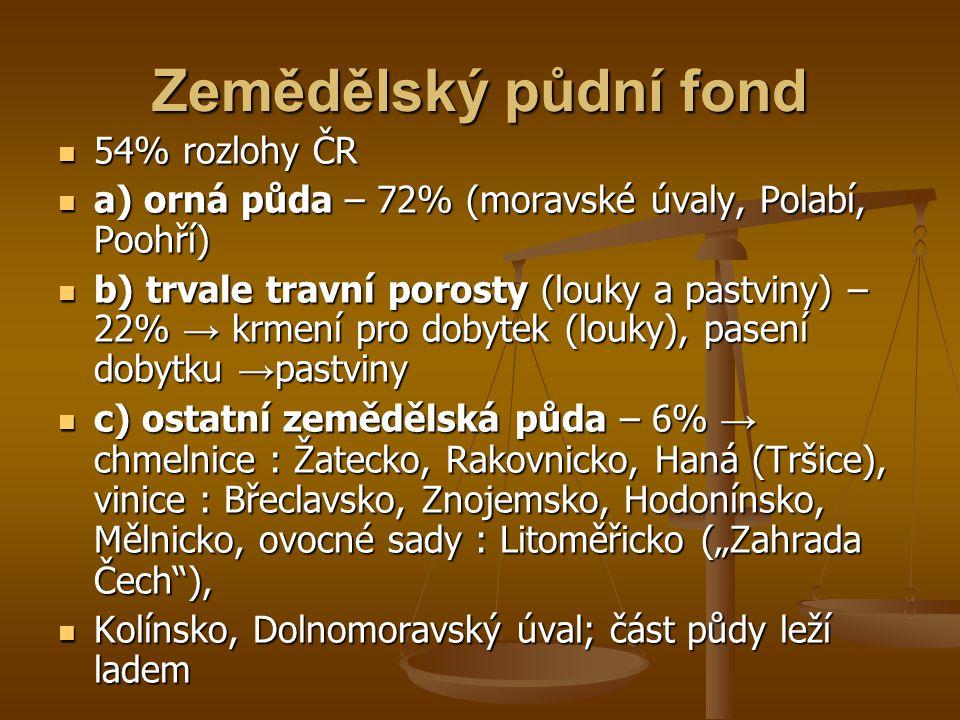 Zemědělský půdní fond 54% rozlohy ČR