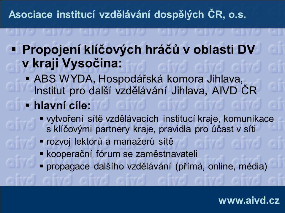 Propojení klíčových hráčů v oblasti DV v kraji Vysočina: