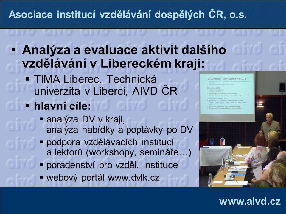 Analýza a evaluace aktivit dalšího vzdělávání v Libereckém kraji:
