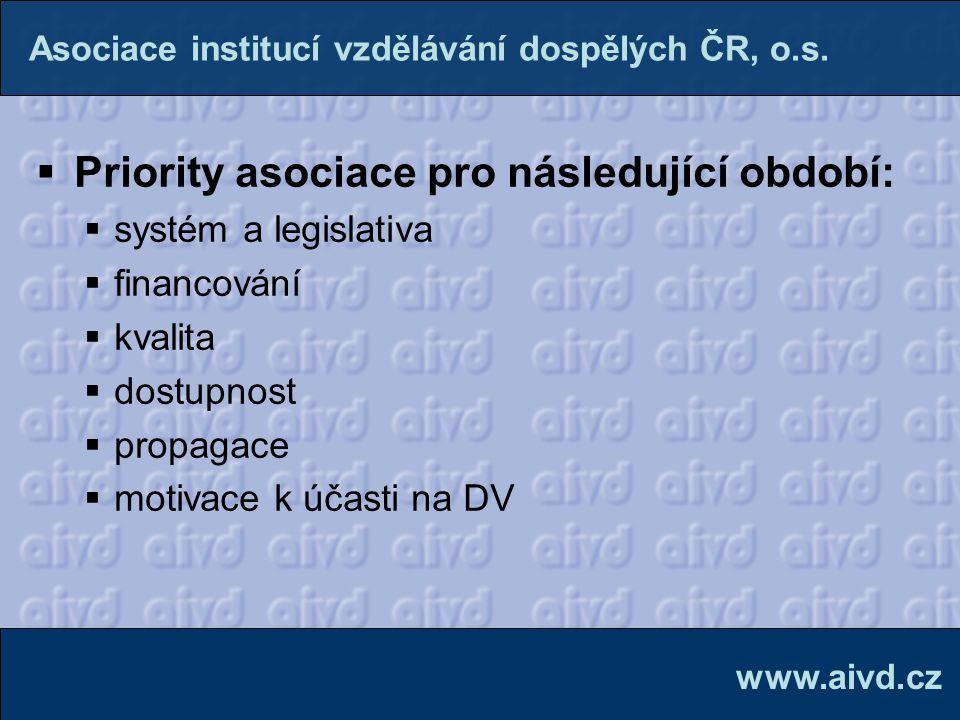 Priority asociace pro následující období:
