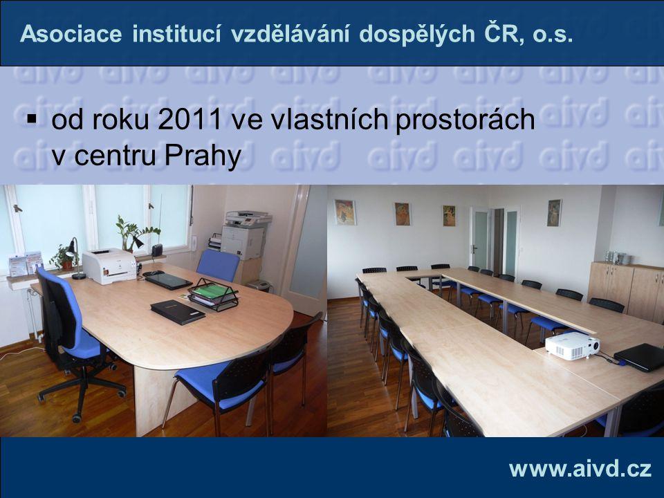od roku 2011 ve vlastních prostorách v centru Prahy