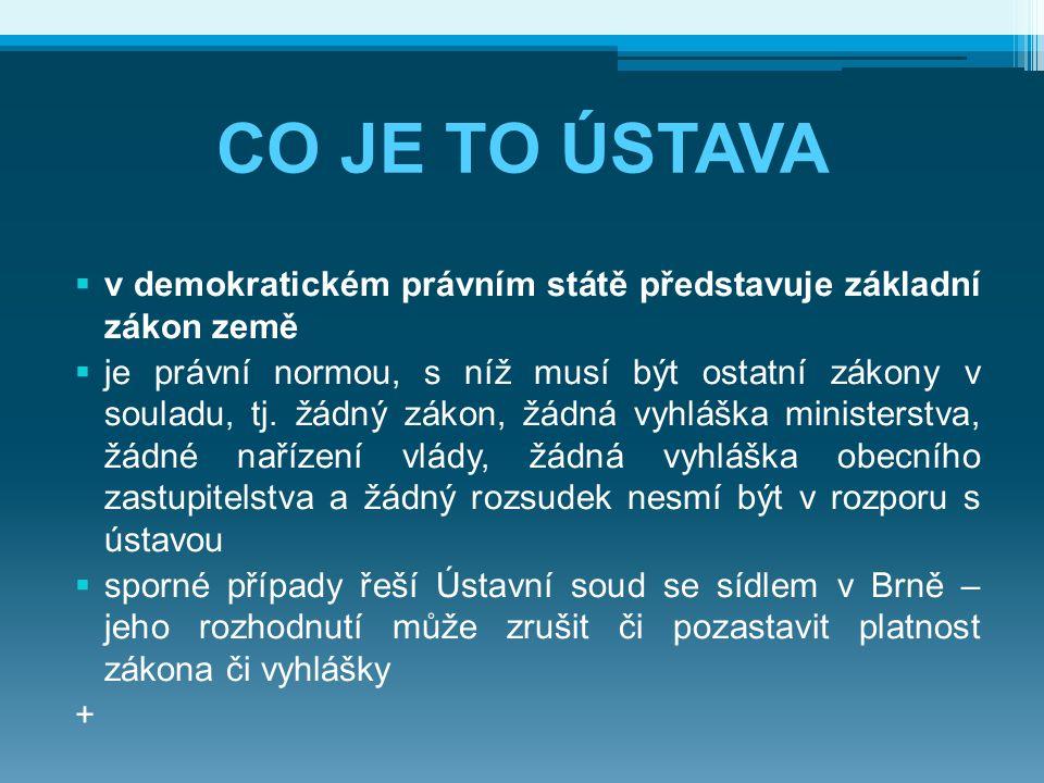 CO JE TO ÚSTAVA v demokratickém právním státě představuje základní zákon země.