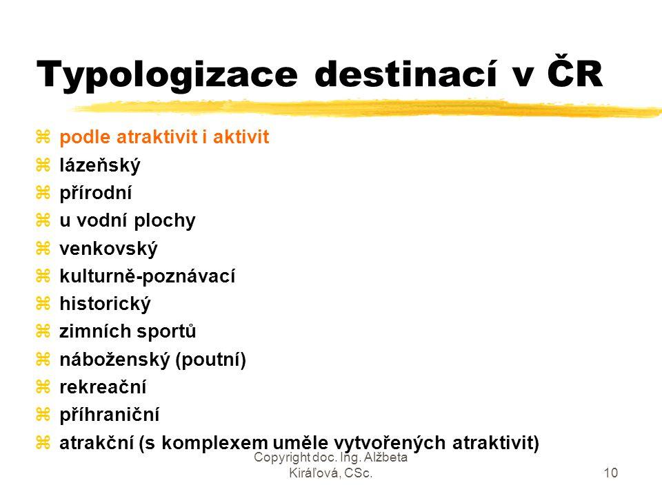 Typologizace destinací v ČR