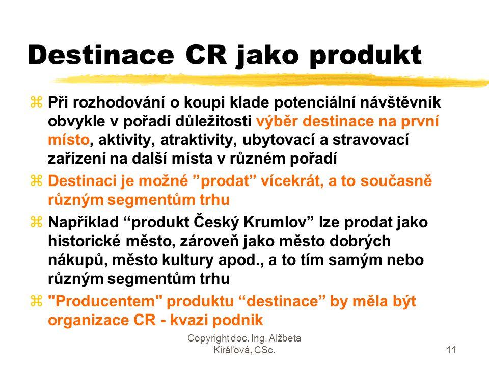 Destinace CR jako produkt