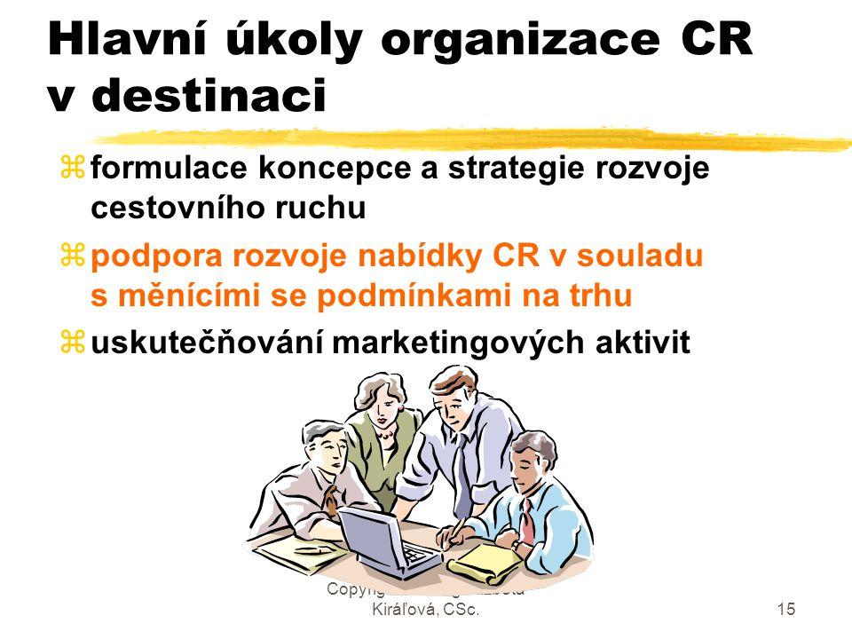 Hlavní úkoly organizace CR v destinaci