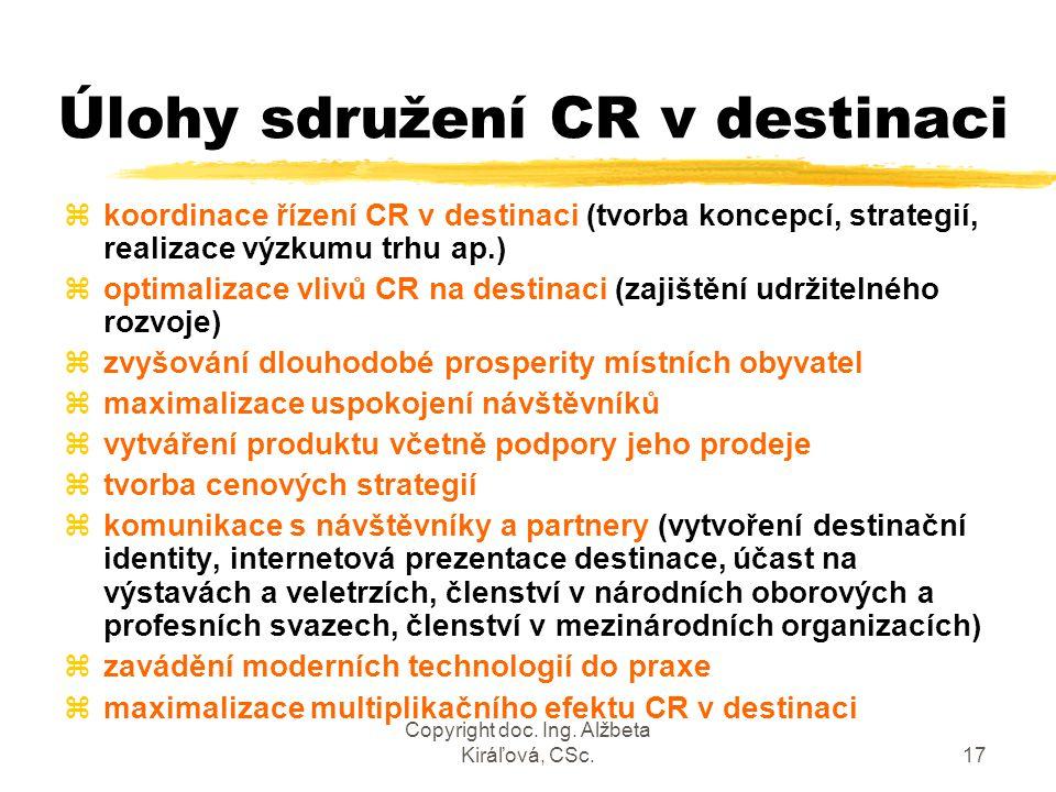 Úlohy sdružení CR v destinaci