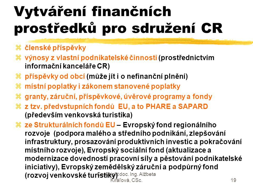 Vytváření finančních prostředků pro sdružení CR