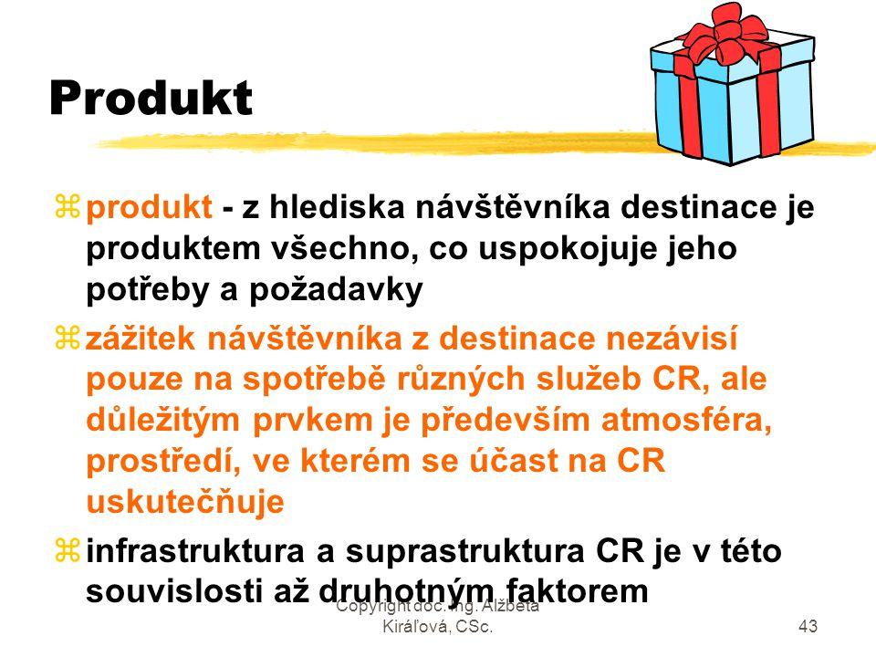 Copyright doc. Ing. Alžbeta Kiráľová, CSc.