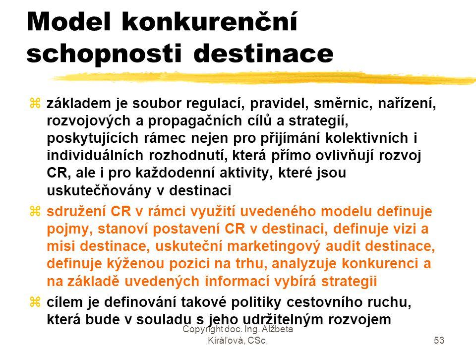 Model konkurenční schopnosti destinace