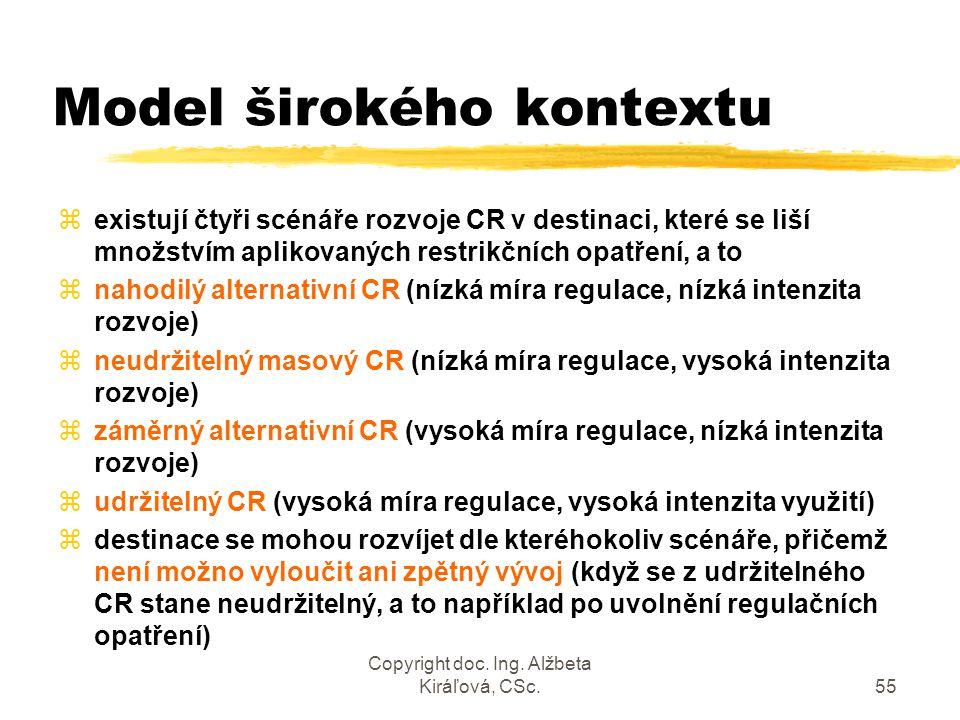 Model širokého kontextu