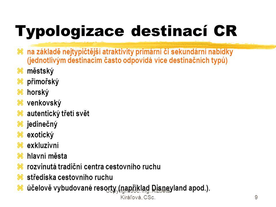 Typologizace destinací CR