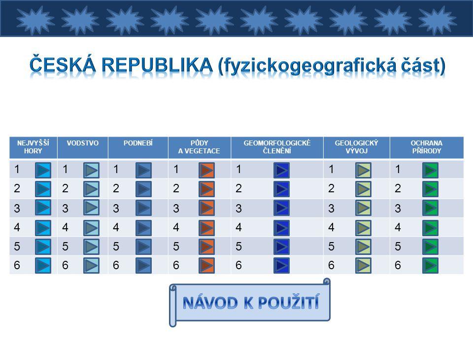 ČESKÁ REPUBLIKA (fyzickogeografická část)