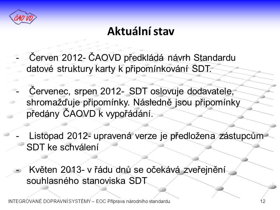 Aktuální stav Červen 2012- ČAOVD předkládá návrh Standardu datové struktury karty k připomínkování SDT.