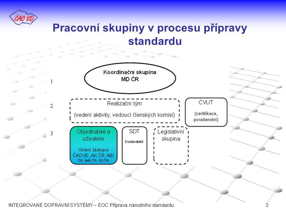 Pracovní skupiny v procesu přípravy standardu