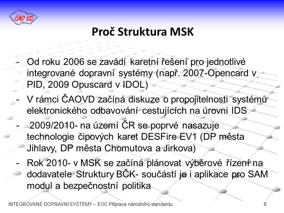 Proč Struktura MSK