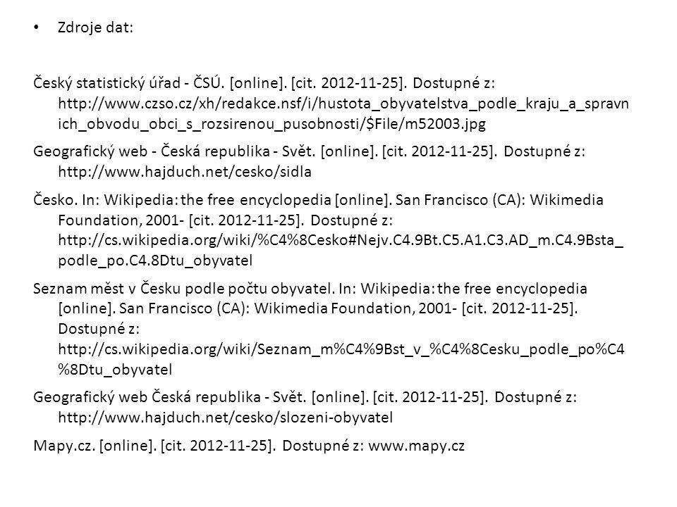 Zdroje dat: