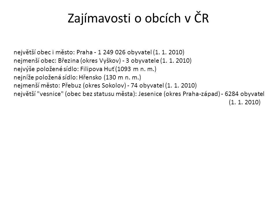 Zajímavosti o obcích v ČR