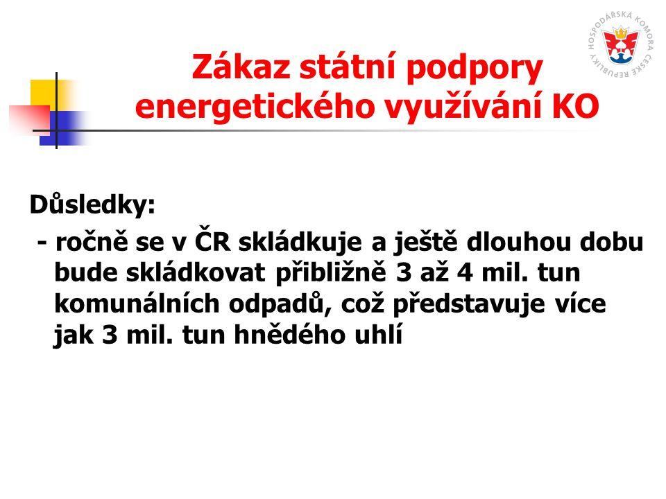 Zákaz státní podpory energetického využívání KO