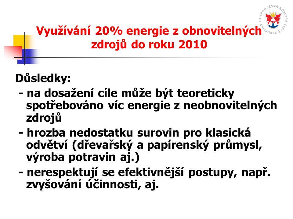 Využívání 20% energie z obnovitelných zdrojů do roku 2010