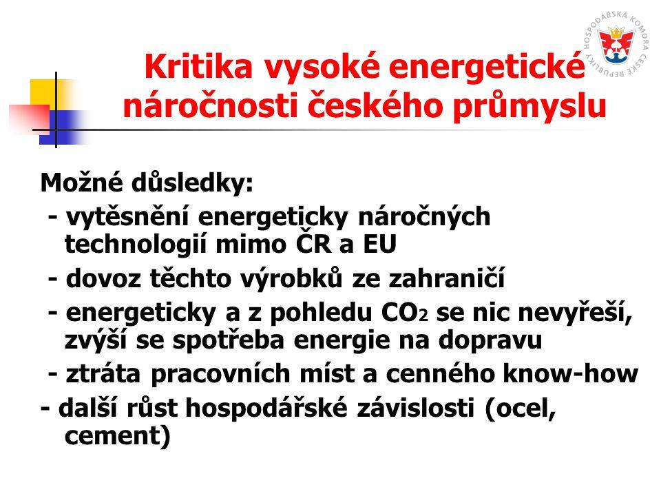 Kritika vysoké energetické náročnosti českého průmyslu