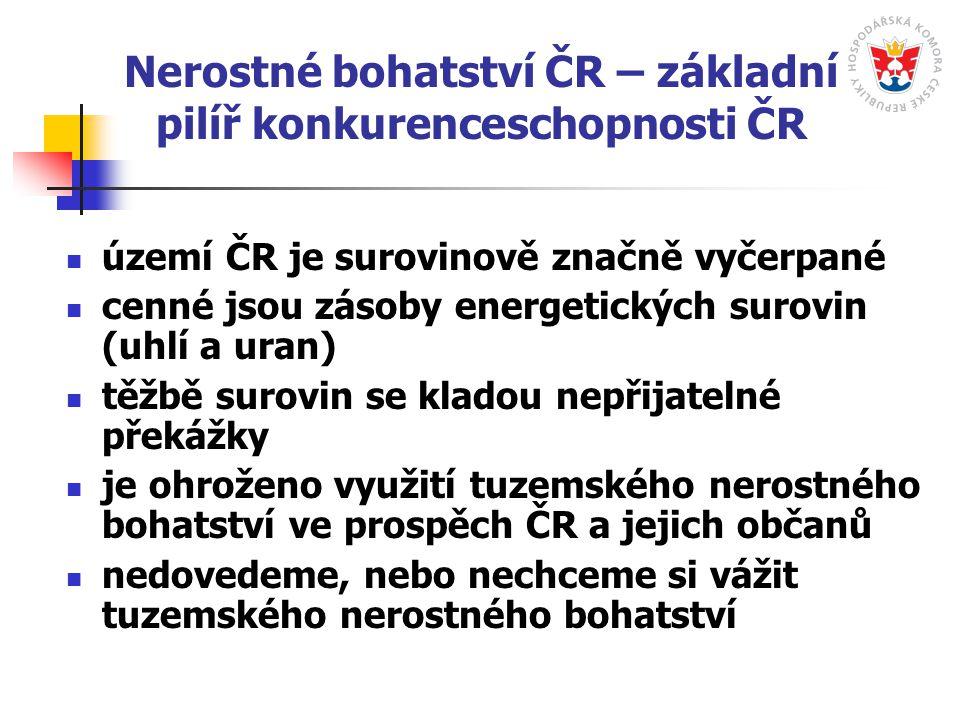 Nerostné bohatství ČR – základní pilíř konkurenceschopnosti ČR