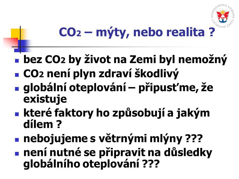 CO2 – mýty, nebo realita bez CO2 by život na Zemi byl nemožný