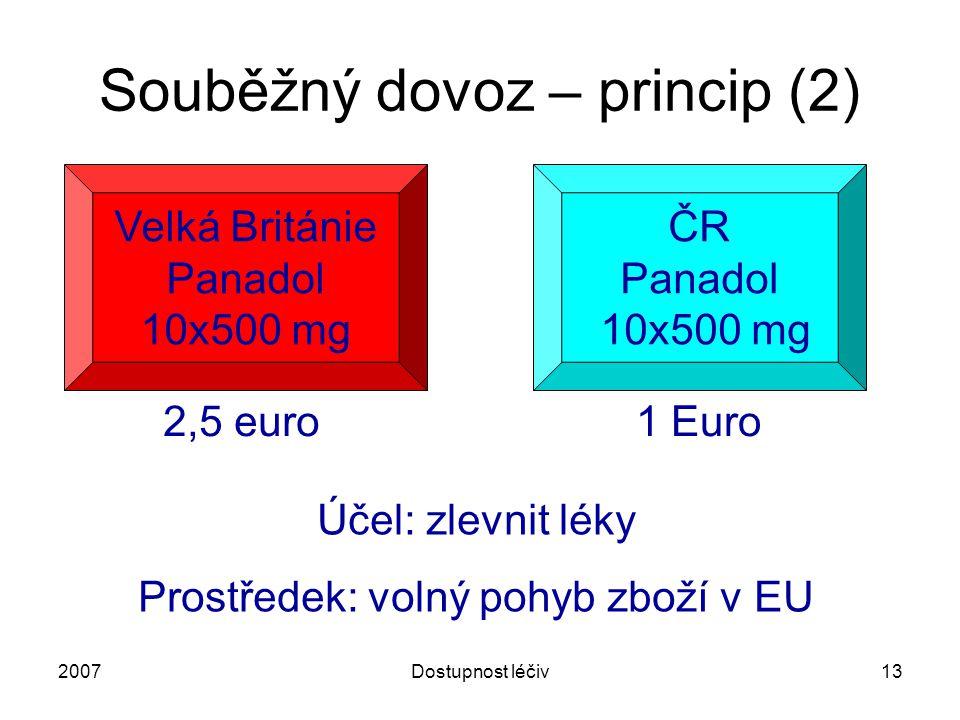 Souběžný dovoz – princip (2)