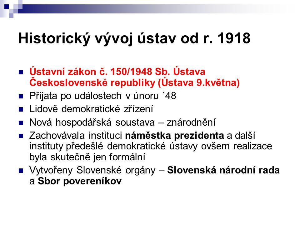 Historický vývoj ústav od r. 1918