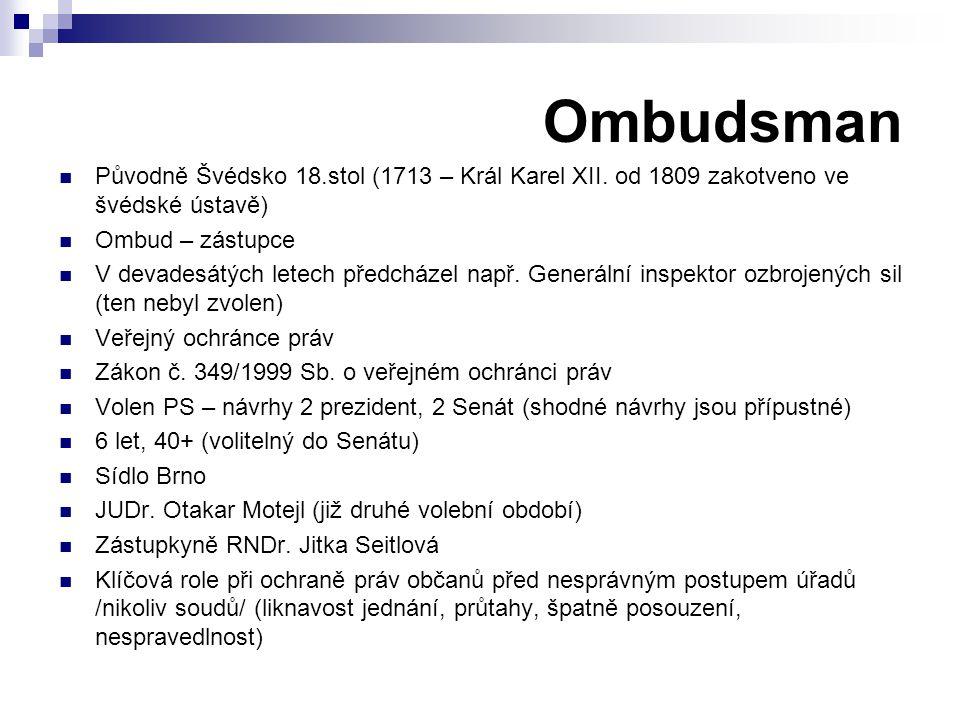 Ombudsman Původně Švédsko 18.stol (1713 – Král Karel XII. od 1809 zakotveno ve švédské ústavě) Ombud – zástupce.