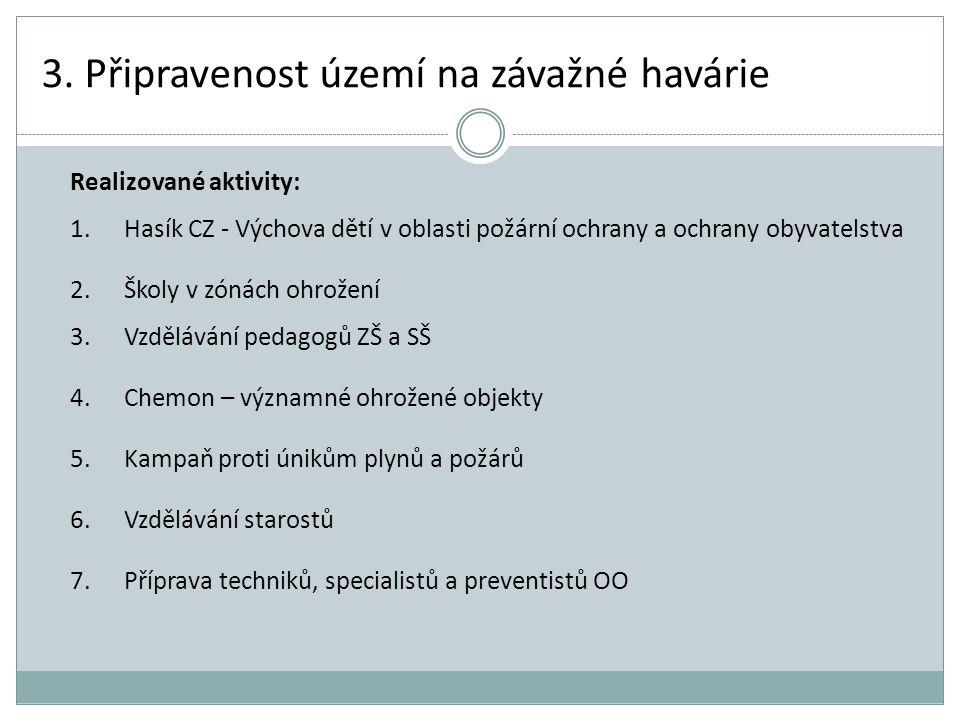 3. Připravenost území na závažné havárie