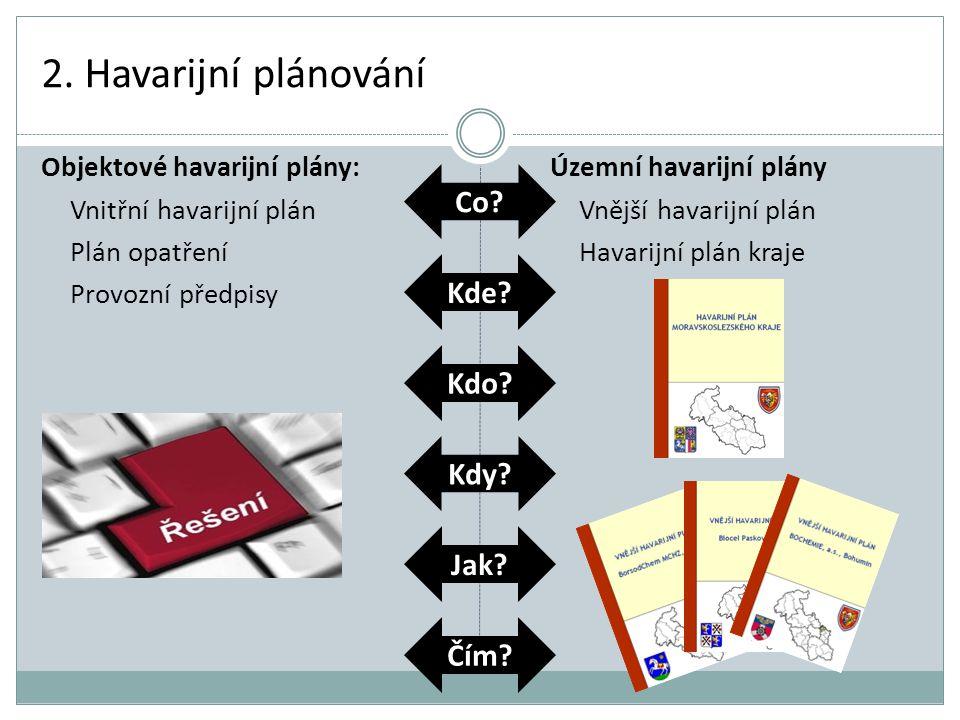 2. Havarijní plánování Co Kde Kdo Kdy Jak Čím