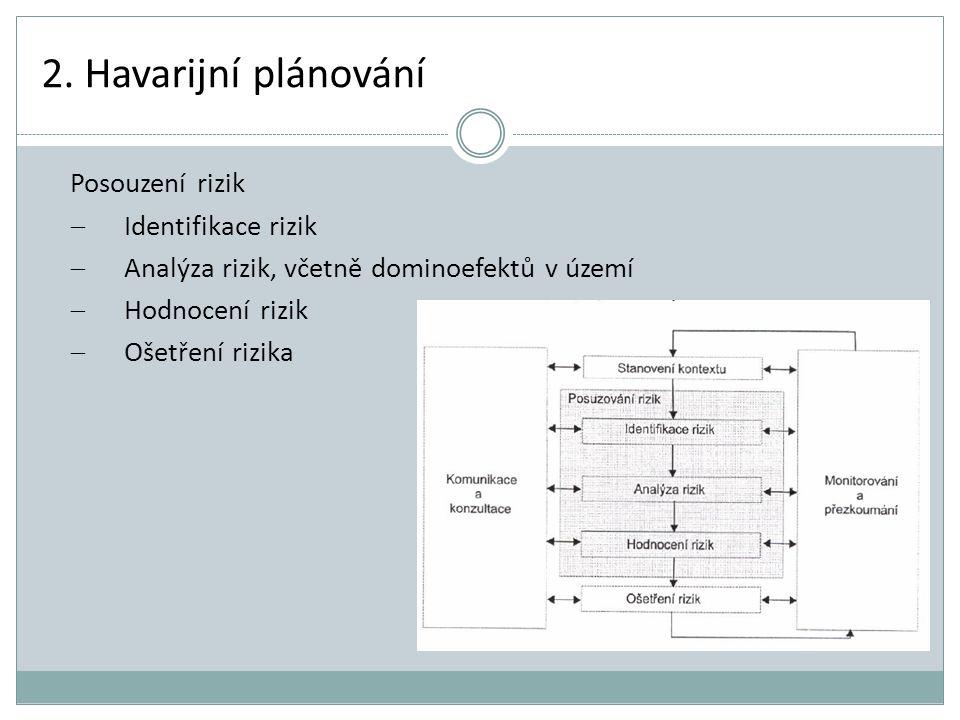 2. Havarijní plánování Posouzení rizik Identifikace rizik