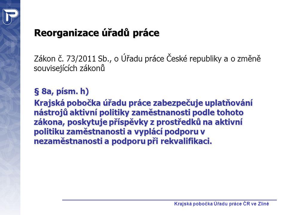 Krajská pobočka Úřadu práce ČR ve Zlíně