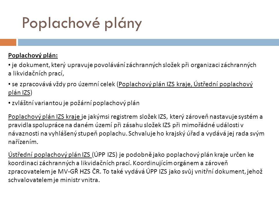 Poplachové plány Poplachový plán: