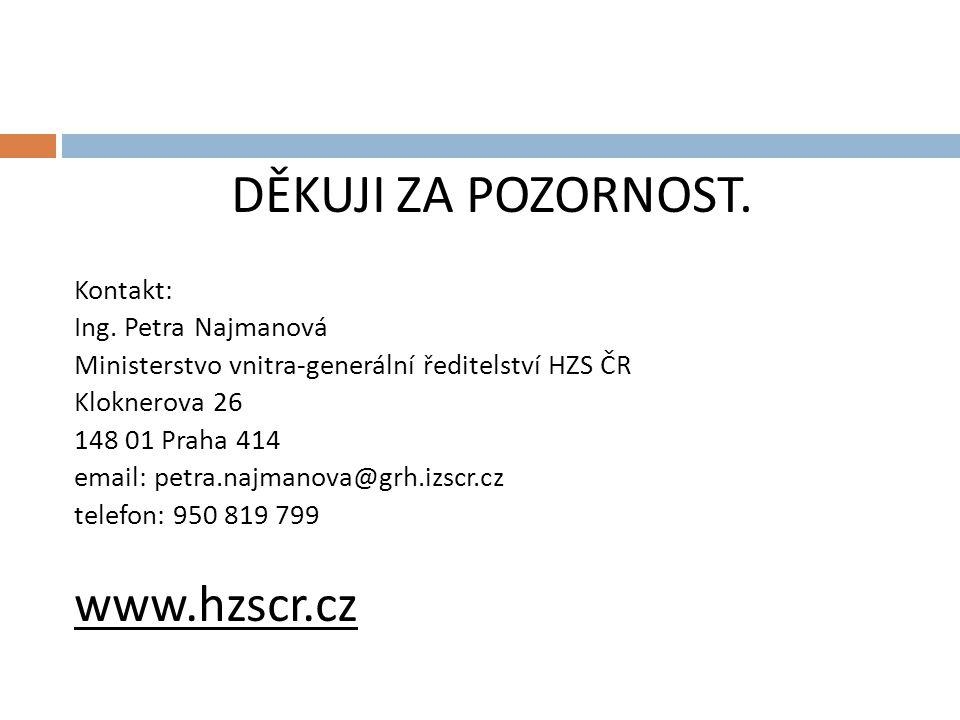DĚKUJI ZA POZORNOST. www.hzscr.cz Kontakt: Ing. Petra Najmanová