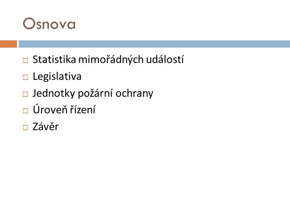 Osnova Statistika mimořádných událostí Legislativa