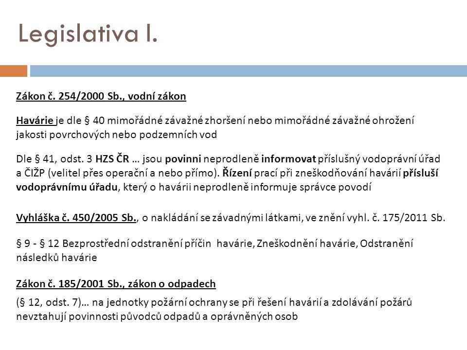 Legislativa I. Zákon č. 254/2000 Sb., vodní zákon