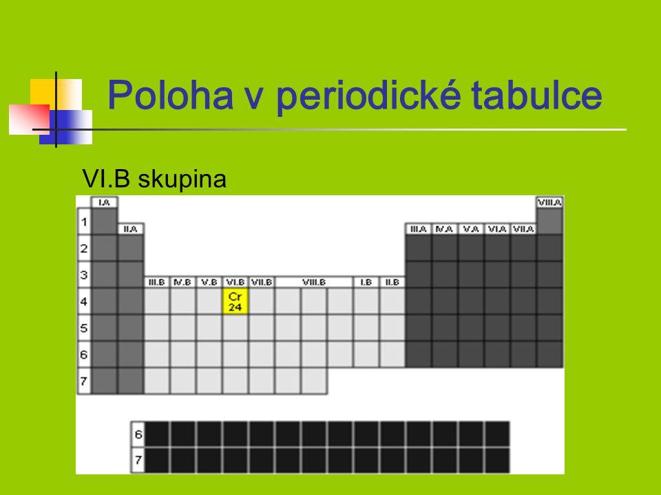 Poloha v periodické tabulce