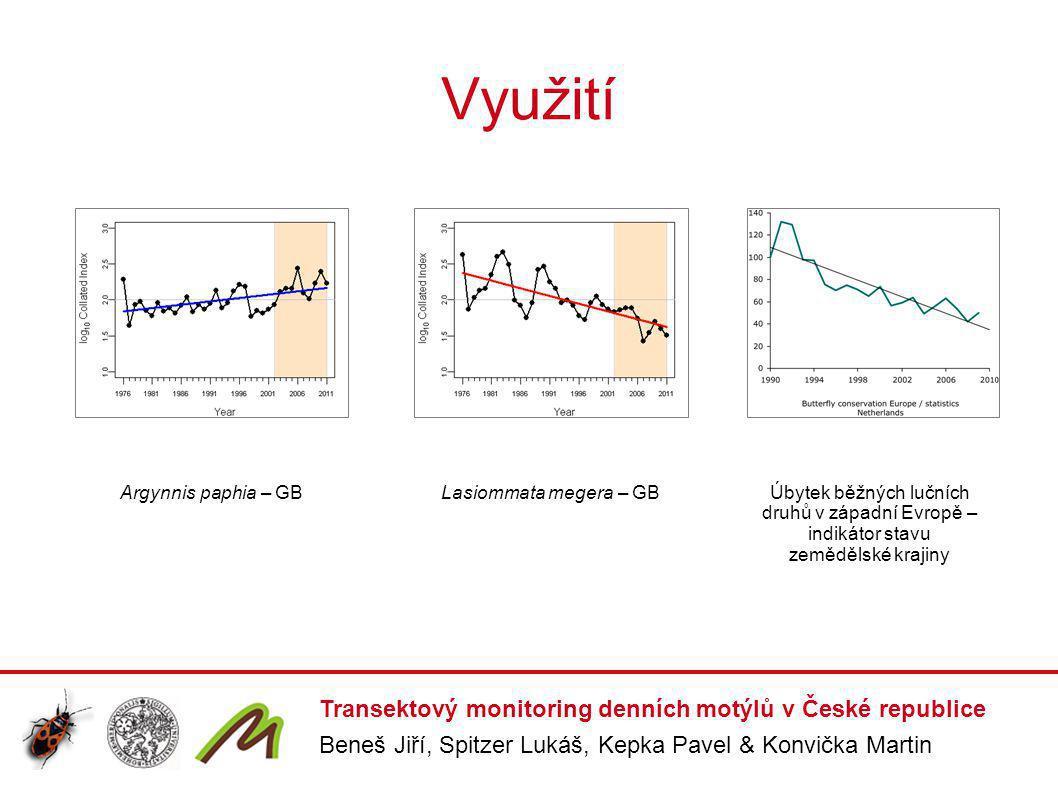 Využití Transektový monitoring denních motýlů v České republice