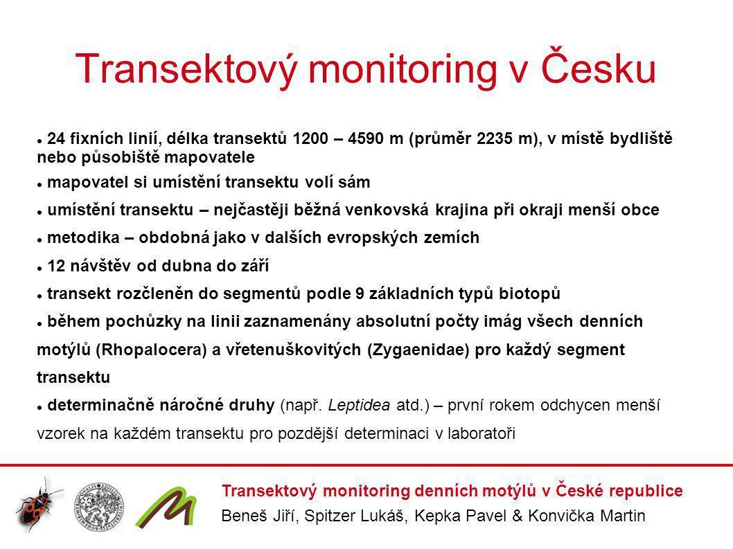Transektový monitoring v Česku