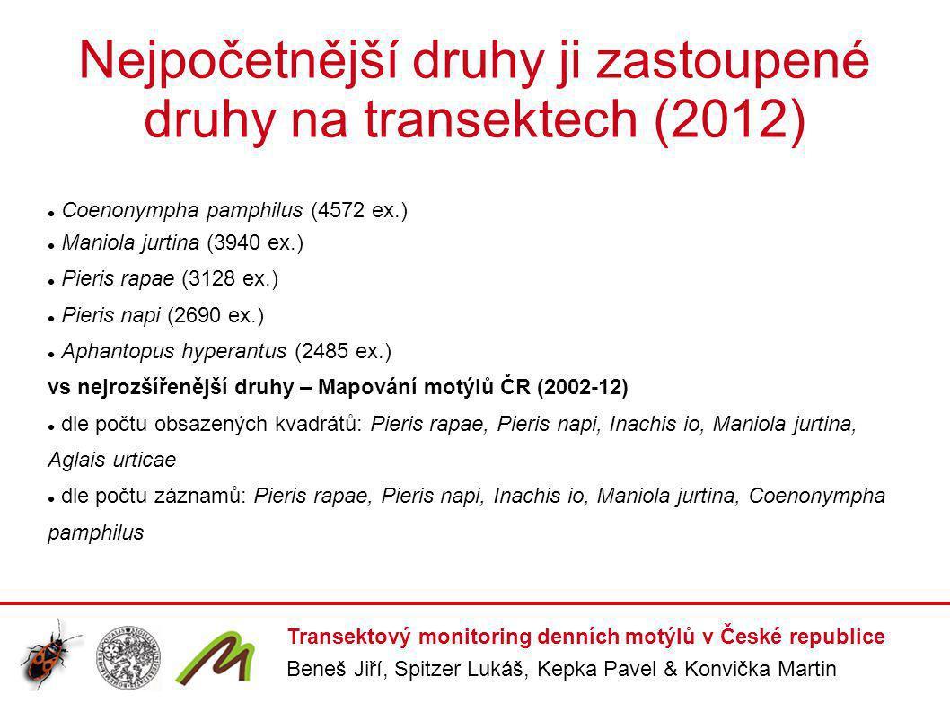 Nejpočetnější druhy ji zastoupené druhy na transektech (2012)