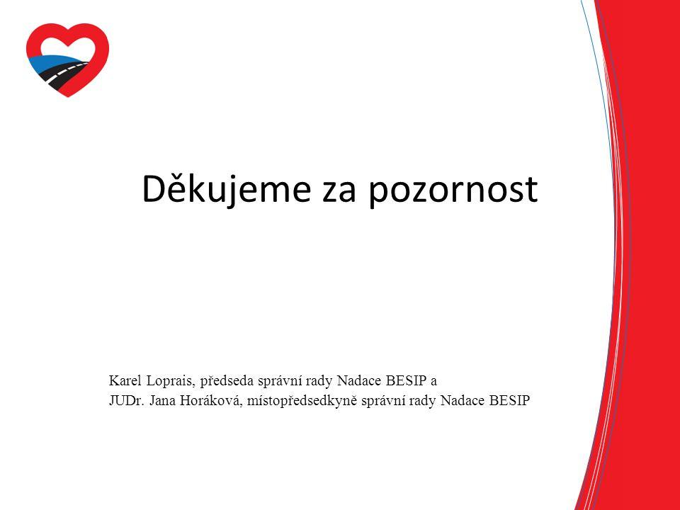 Děkujeme za pozornost Karel Loprais, předseda správní rady Nadace BESIP a.