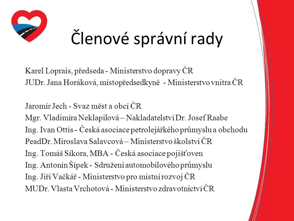Členové správní rady Karel Loprais, předseda - Ministerstvo dopravy ČR