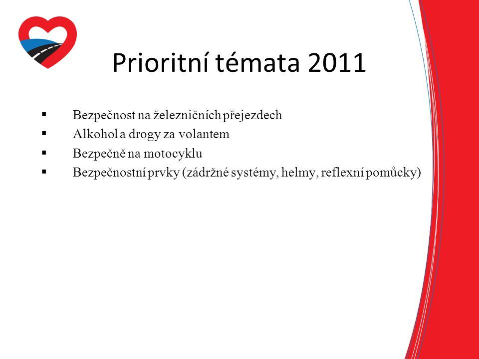 Prioritní témata 2011 Bezpečnost na železničních přejezdech