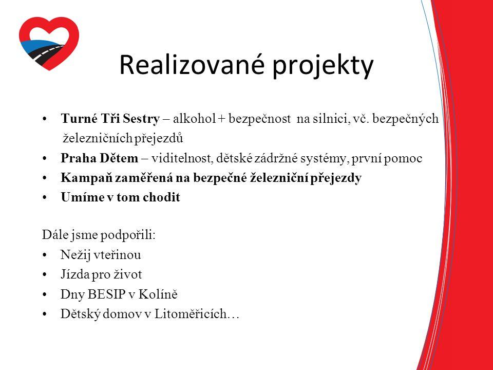 Realizované projekty Turné Tři Sestry – alkohol + bezpečnost na silnici, vč. bezpečných. železničních přejezdů.