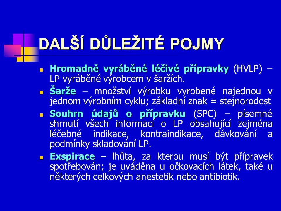 DALŠÍ DŮLEŽITÉ POJMY Hromadně vyráběné léčivé přípravky (HVLP) – LP vyráběné výrobcem v šaržích.