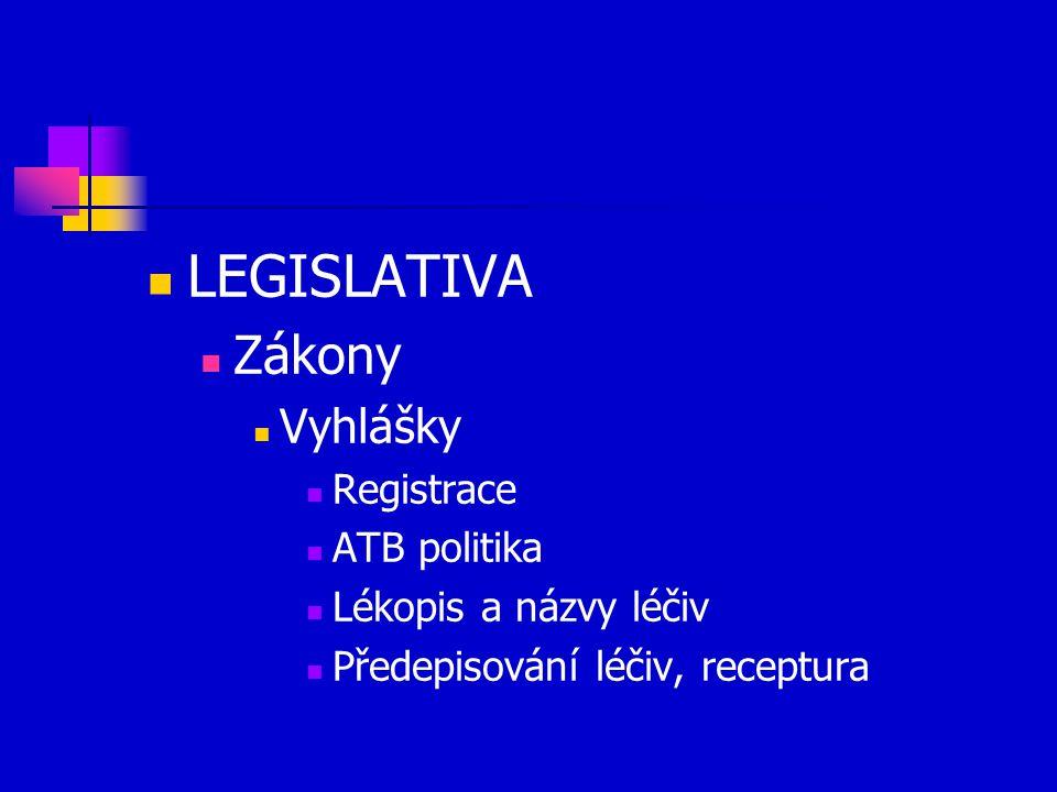 LEGISLATIVA Zákony Vyhlášky Registrace ATB politika